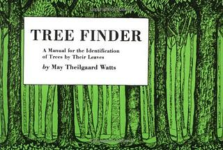 Gifts for Tree and Garden Enthusiast Tree Finder Manual.jpg